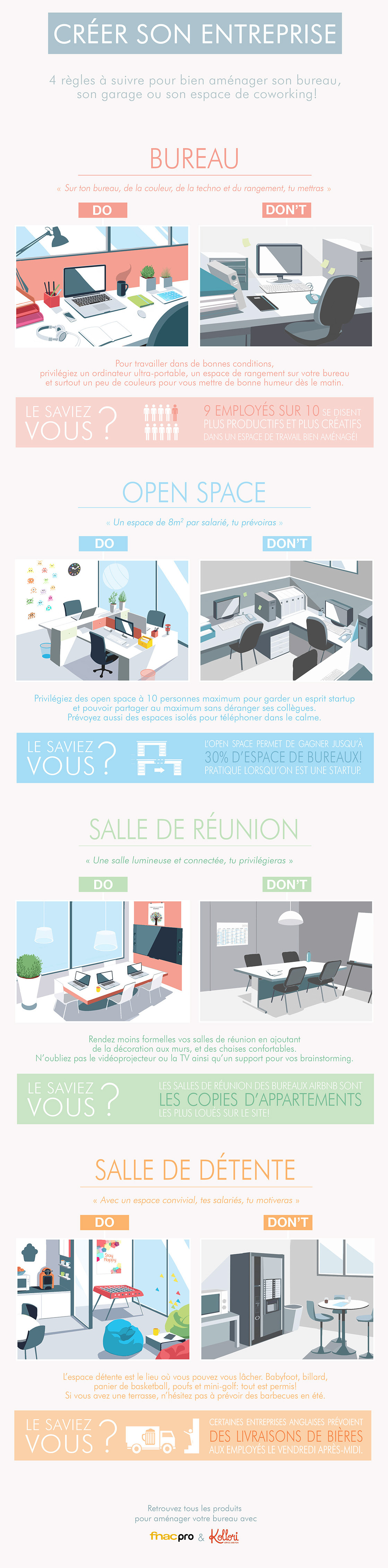 REGLES_AMENAGEMENT-BUREAU