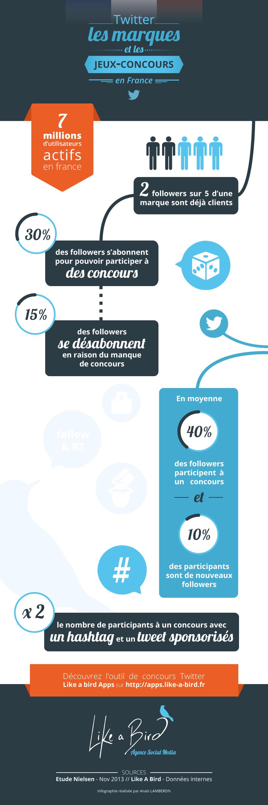 2014_12_InfographieTwitter-VersionWeb