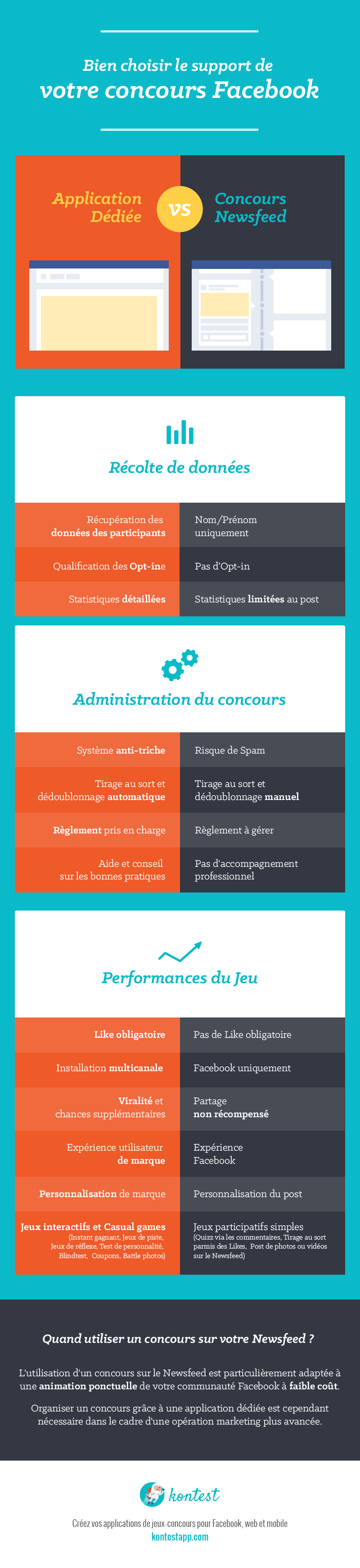 infographics-contestapps_fr